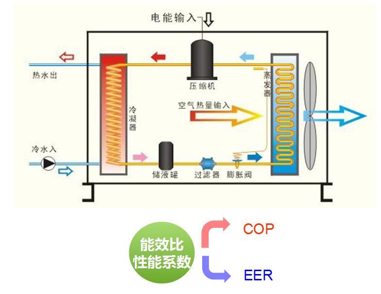 空气能热泵四通阀接线图_接线图分享